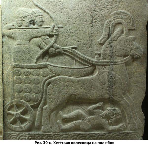 древние хетты
