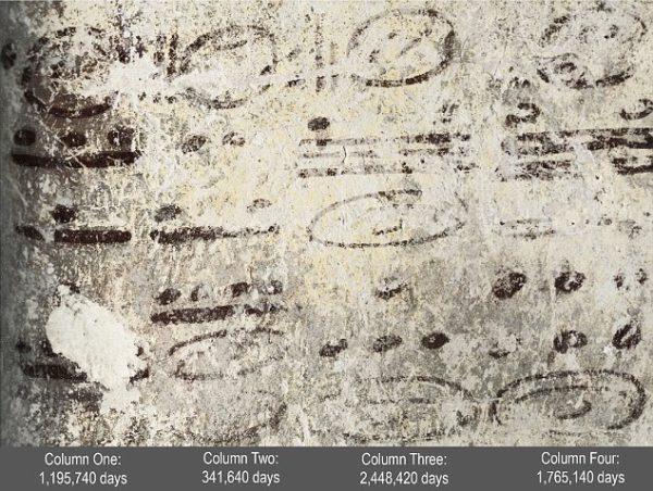Календарь народов Майя