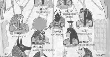 Древние боги Египта. Фото. Картинки