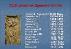 """Презентация на тему """"Египет: XVIII династия фараонов"""" фото скачать бесплатно"""