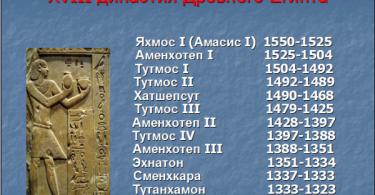 древние религии реферат
