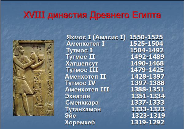 King zarmayr haykazuni - ancient armenia