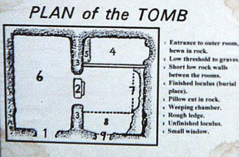 План гробницы в Иерусалиме