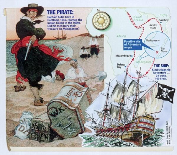 Сокровища Пирата