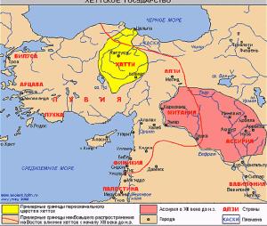 карта хетты