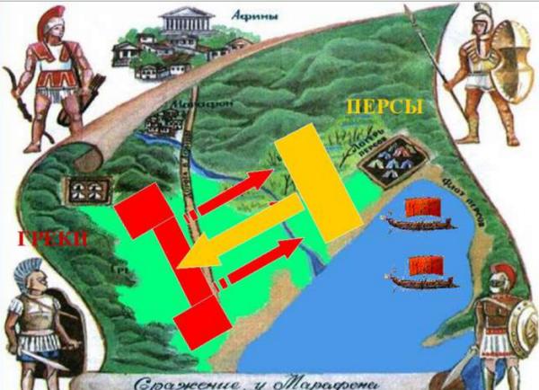 персы в древней греции