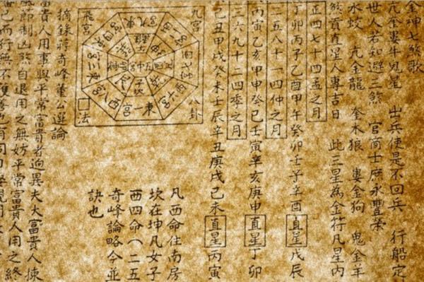 мировых достижений Древнего Китая  наука древнего китая
