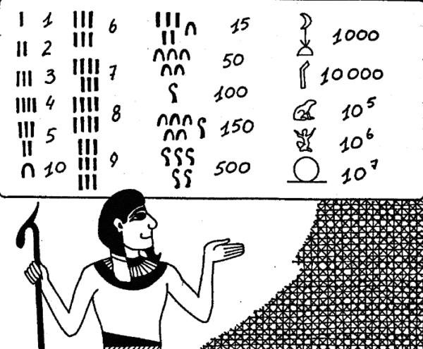 арифметика египта