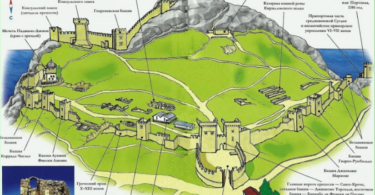 Генуэзская крепость схема